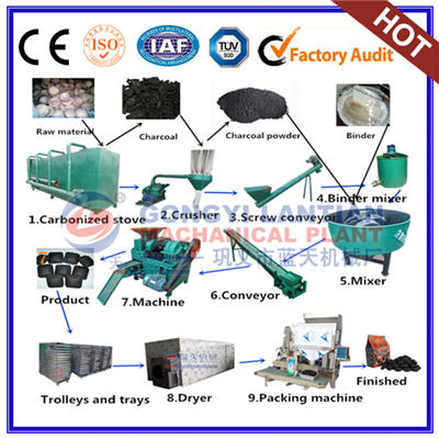 Charcoal powder ball briquettes making machine
